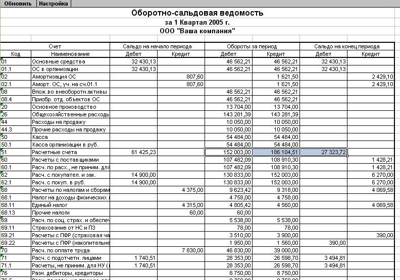 бланк аналитический отчет - фото 4
